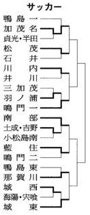 第73回徳島県中学総体 サッカー7月15日の結果