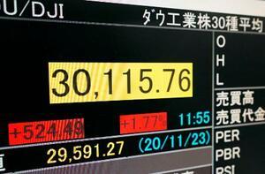 3万ドルを超えたダウ工業株30種平均を示すモニター=25日午前1時55分、東京・東新橋