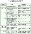 徳島県内、イベントの中止・延期相次ぐ 新型コロナ感…