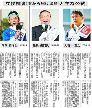 徳島県知事選に現職と2新人 4期16年間の県政問う