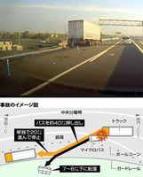 バス追突事故発生直後の現場=25日午後5時すぎ、鳴門市大津町大幸の徳島自動車道(読者提供、ドライブレコーダーから)