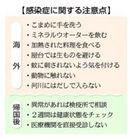 海外旅行 感染症に注意 県の対策室「帰国後も健康チ…