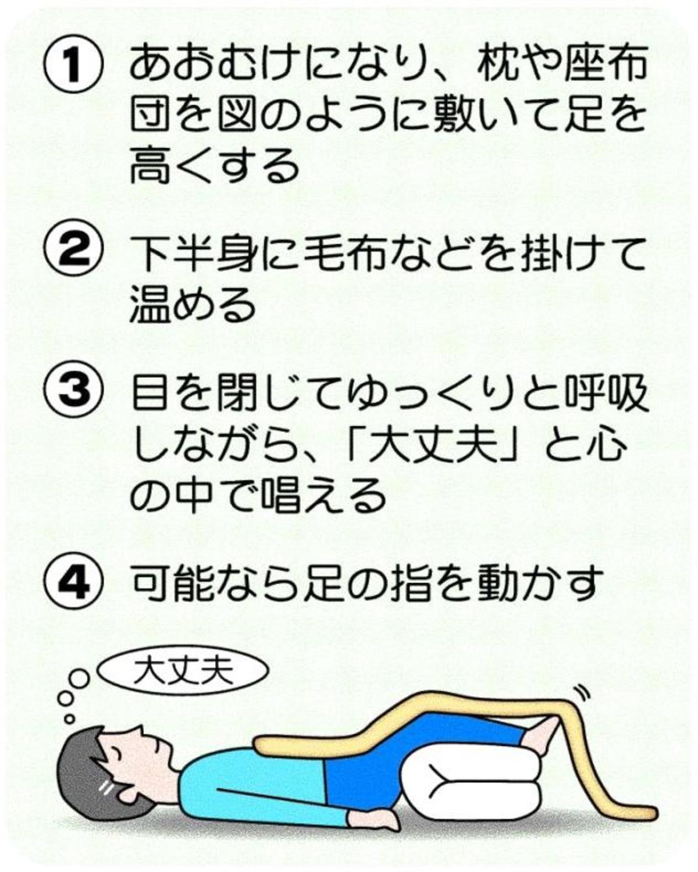 改善 低 血圧