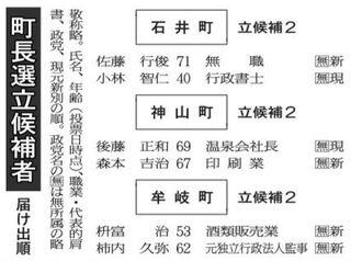 那賀町長無投票で4選 石井・神山・牟岐は一騎打ち