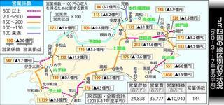 徳島県内JR線全て赤字 牟岐―海部は四国最悪