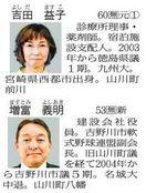 【速報】吉田氏、増富氏が当選 徳島県議選吉野川選挙…