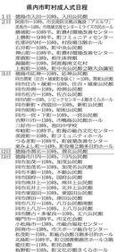 「成人の日」徳島県内、14日の当日式典ゼロ 7年連続