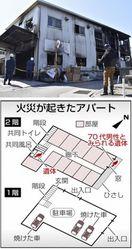 徳島市アパート全焼 性別不明遺体は男性と判明