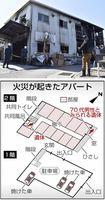 全焼したアパートの実況見分を行う県警捜査員=午前11時25分ごろ、徳島市北矢三町2
