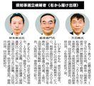 徳島県知事選 3氏による戦い確定