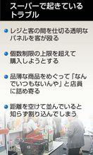 【京都新聞から】スーパー店員は心が限界 品薄や感染…