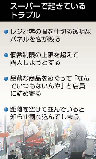 【京都新聞から】スーパー店員は心が限界 品薄や感染対策で罵声や暴力「私たちをストレスのはけ口にしないで」