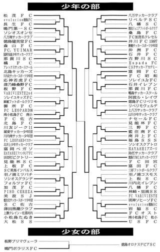 徳島県サッカー少年団大会第5日の試合結果