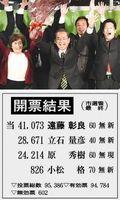 徳島市長に初当選し、万歳をして喜ぶ遠藤氏(前列中央)=27日午後10時40分ごろ、徳島市北島田町1の選挙事務所