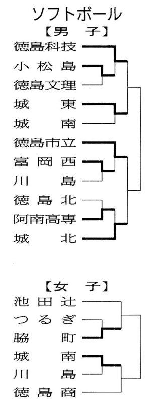 【県高校総体】ソフトボール男子1回戦・準々決勝・女子1回戦・6月1日