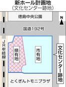 【徳島市政の課題】 新ホール整備 県市対立にいら立…
