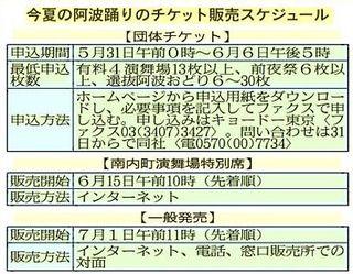 徳島市の阿波踊り 実行委がチケット販売日程了承 一般向け7月1日から