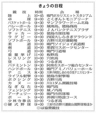 徳島県高校総体 <第2日の日程>