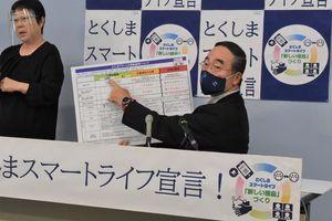 記者会見でとくしまアラートの「注意報」について説明する飯泉知事=県庁