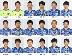 サッカー男子五輪代表選手