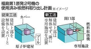 東電、核燃料取り出し工法変更