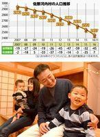 4月に佐那河内村に移住した後藤さん一家。後藤さんは「自然が豊かで人も温かい」と言う=同村下