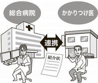 【がん何でもQ&A】かかりつけ医なぜ必要 相談窓口で不安解消を