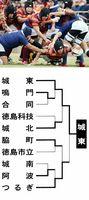城東対つるぎ 後半11分、城東の笠原(中央下)が左中間にトライを決め25―7とする=徳島市球技場
