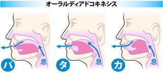 唇や舌の動き測定 後期高齢者の歯科健診 徳島県歯科医師会、来月から新検査追加