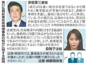黒川弘務前東京高検検事長の処分に関する説明