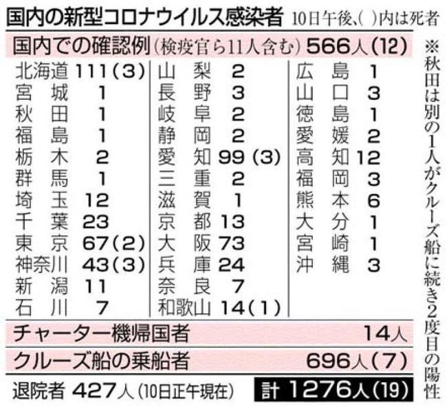 情報 徳島 コロナ 最新