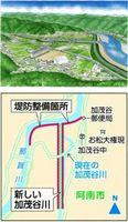 [上]堤防の完成イメージ。右が那賀川、中央が加茂谷中学校(那賀川河川事務所提供)