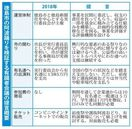阿波踊り 民間委託時期再度議論 有識者会議