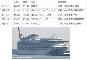 寄港したダイヤモンド・プリンセス=2017年5月、小松島市の赤石埠頭