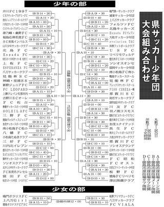 徳島県サッカー少年団大会日程決まる