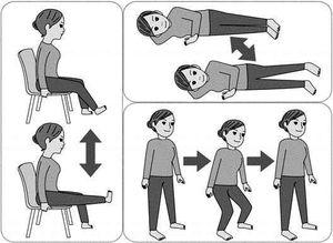 [左]太ももの前の筋肉を鍛える[右上]太ももの外側の筋肉を鍛える[右下]脚全体の筋肉を鍛える