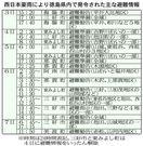 西日本豪雨、未明の避難情報に住民困惑 徳島県内の一…
