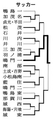 第73回徳島県中学総体 サッカー 鳴門一が優勝(7月23日の結果)