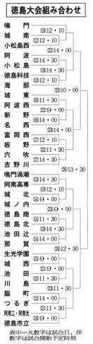 高校野球、徳島大会開会式は8日に順延
