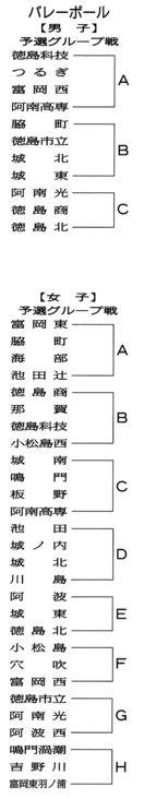【県高校総体 バレーボール】 男子・徳島科技・脇町…