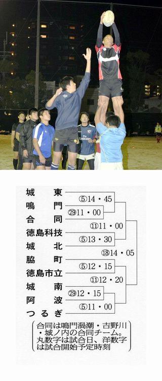 全国高校ラグビー徳島県大会 10チーム29日から熱戦
