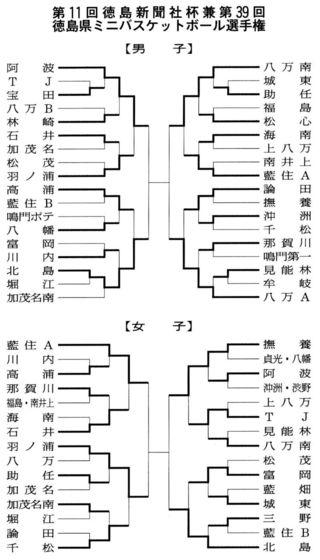 第39回県ミニバスケットボール選手権 第3日
