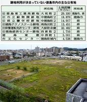 活用策が決まっていない旧徳島東工業高校跡地=徳島市大和町2